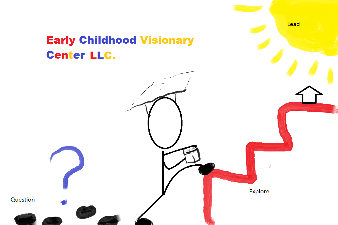 Early Childhood Visionary center LLC
