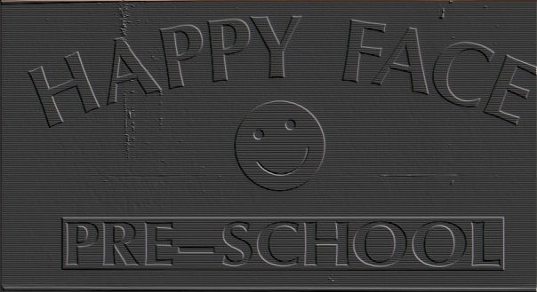 THE HAPPY FACE PRESCHOOL | RALEIGH NC Five Star Center License