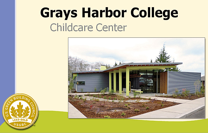 WUNDERLAND CHILDCARE AT GHCC